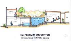 International Antartic Center Christchurch, NZ